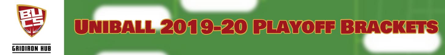 Uniball Banner