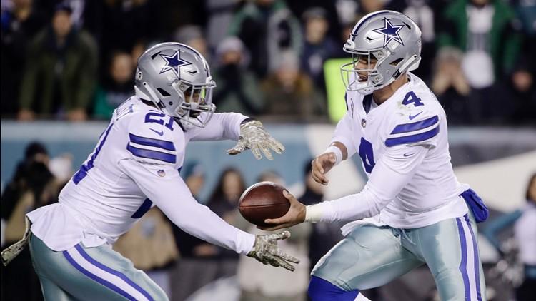 2020 Record Predictions NFC East Cowboys